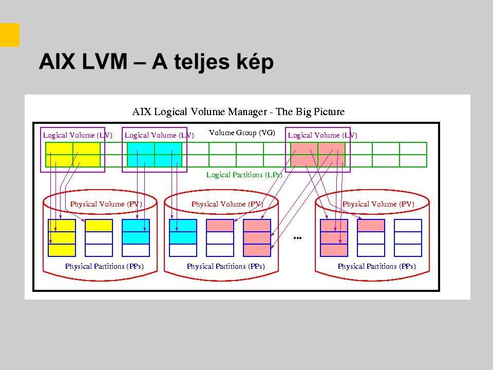AIX LVM – A teljes kép