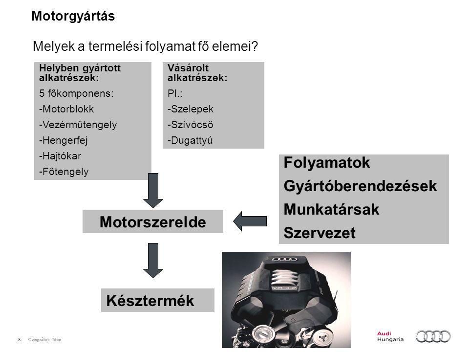 Folyamatok Gyártóberendezések Munkatársak Szervezet Motorszerelde