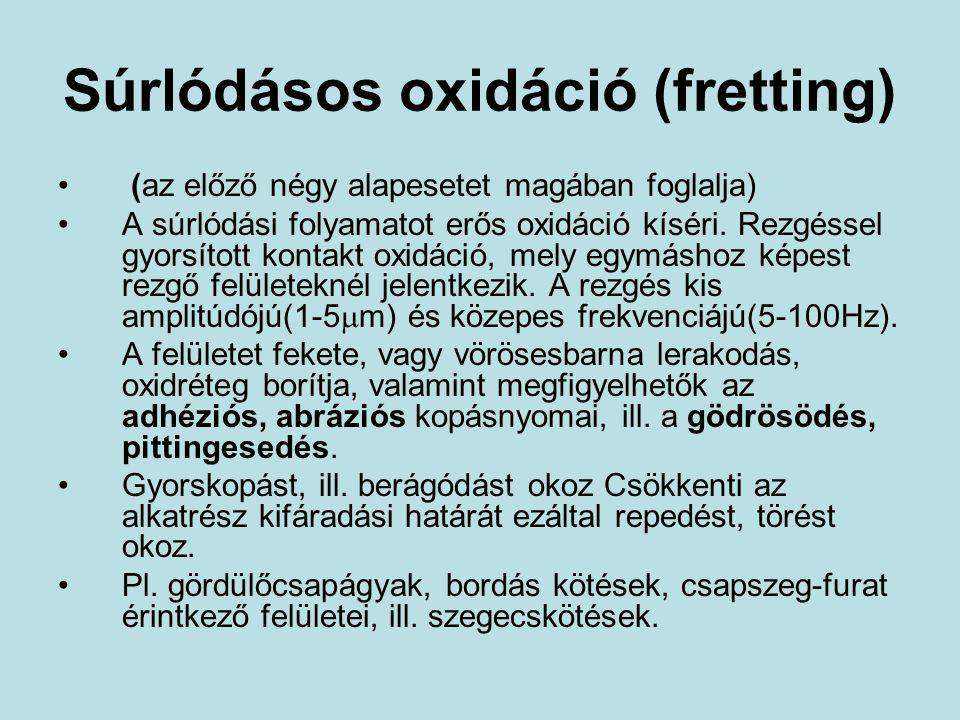 Súrlódásos oxidáció (fretting)
