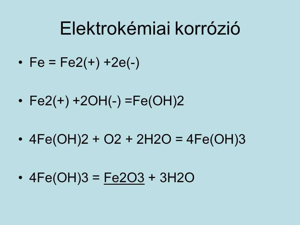 Elektrokémiai korrózió