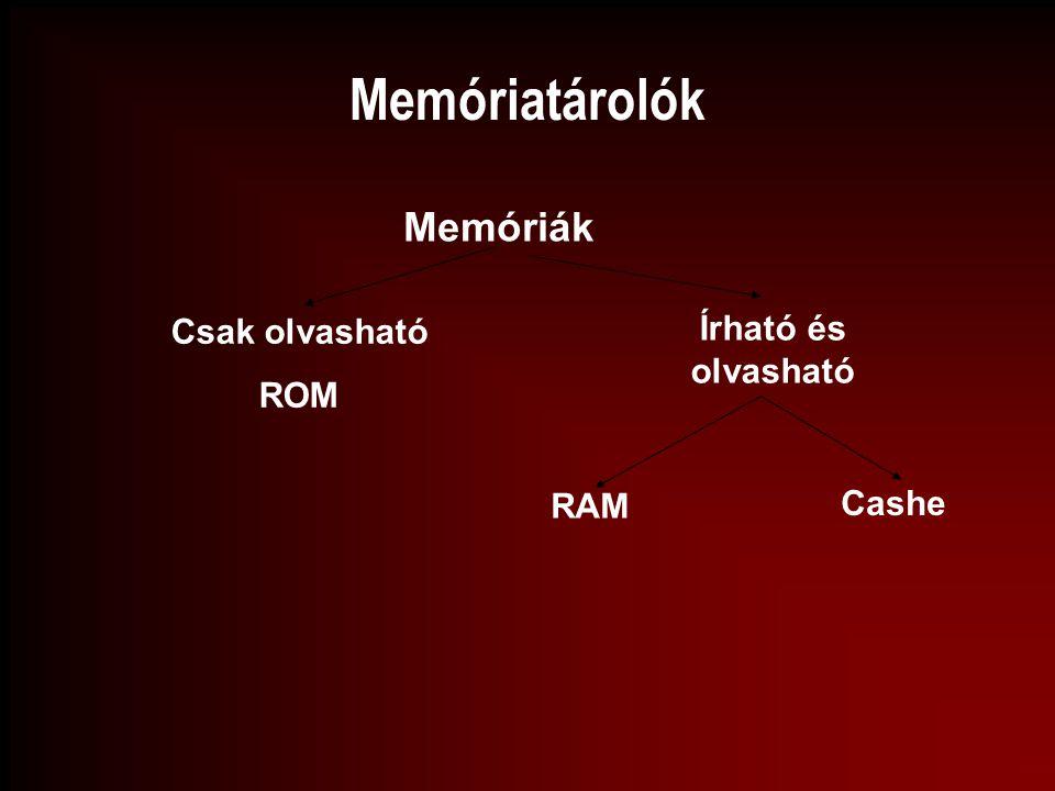 Memóriatárolók Memóriák Írható és olvasható Csak olvasható ROM RAM