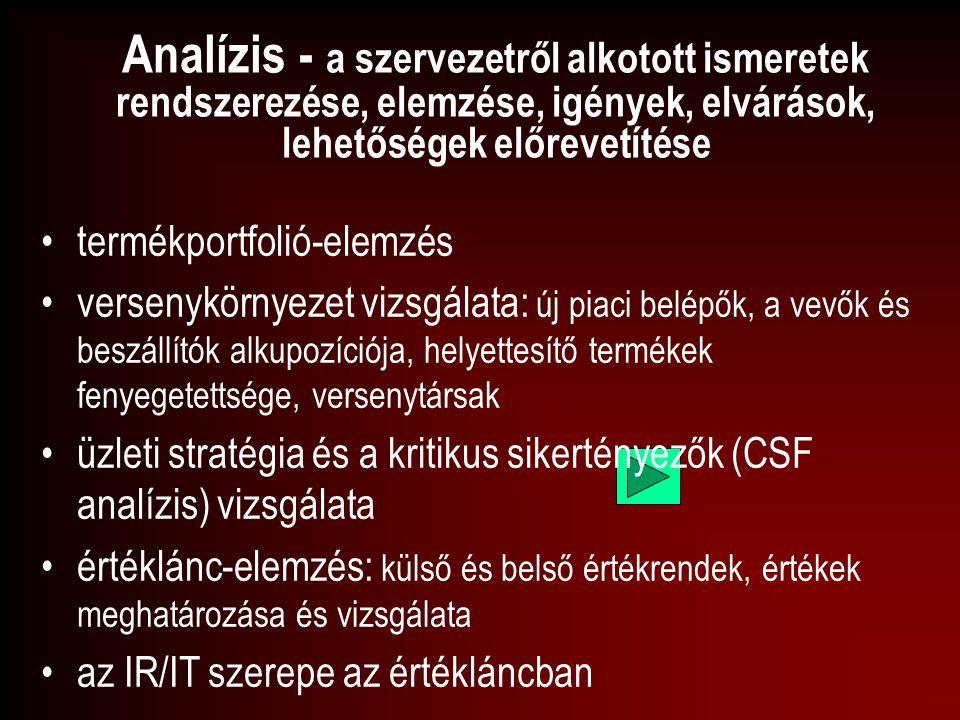 Analízis - a szervezetről alkotott ismeretek rendszerezése, elemzése, igények, elvárások, lehetőségek előrevetítése
