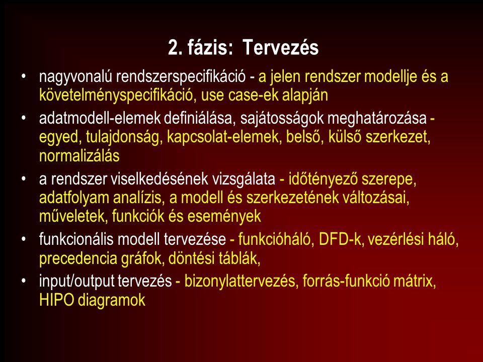 2. fázis: Tervezés nagyvonalú rendszerspecifikáció - a jelen rendszer modellje és a követelményspecifikáció, use case-ek alapján.
