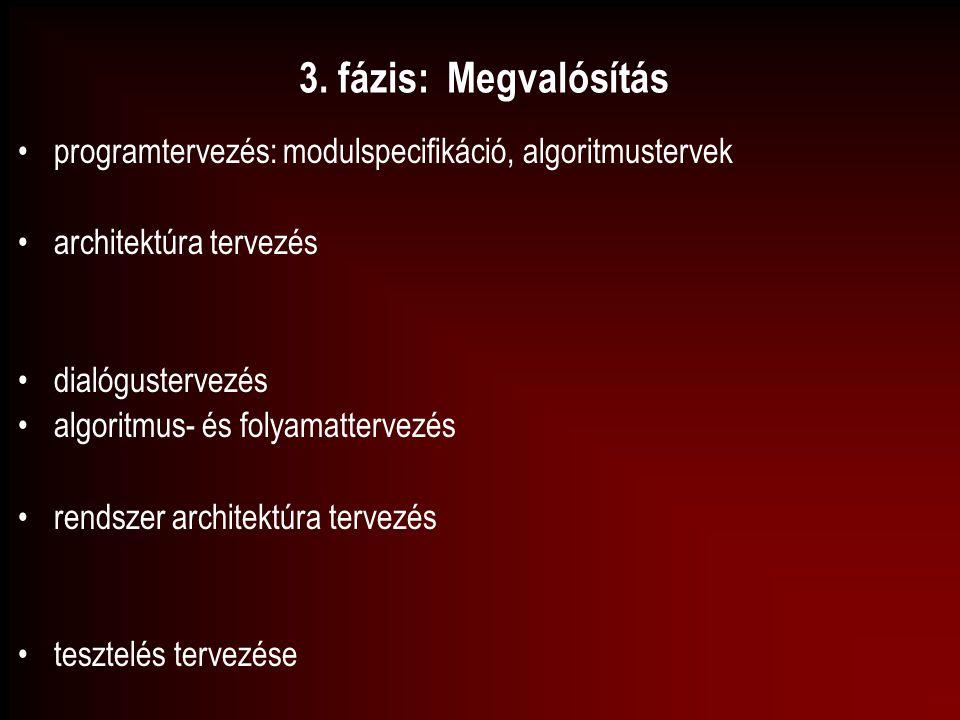 3. fázis: Megvalósítás programtervezés: modulspecifikáció, algoritmustervek. architektúra tervezés.