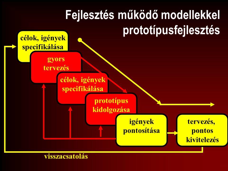 Fejlesztés működő modellekkel prototípusfejlesztés
