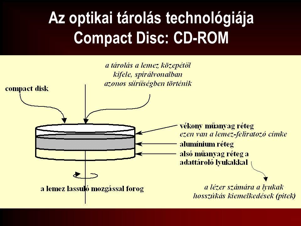 Az optikai tárolás technológiája Compact Disc: CD-ROM