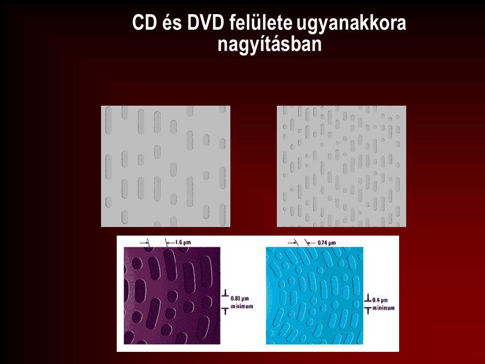 CD és DVD felülete ugyanakkora nagyításban