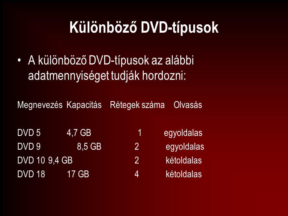 Különböző DVD-típusok