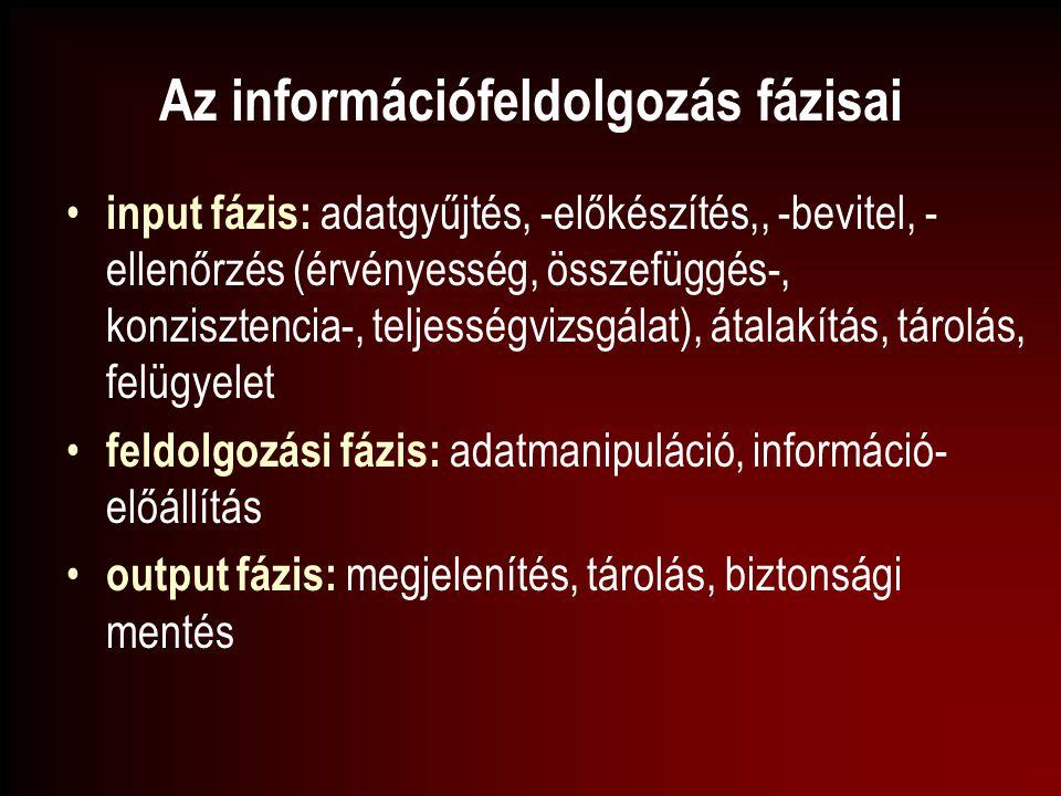 Az információfeldolgozás fázisai