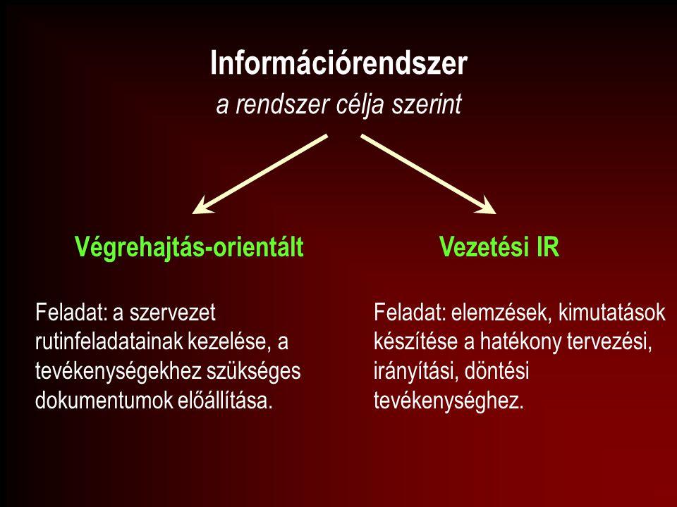 Információrendszer a rendszer célja szerint