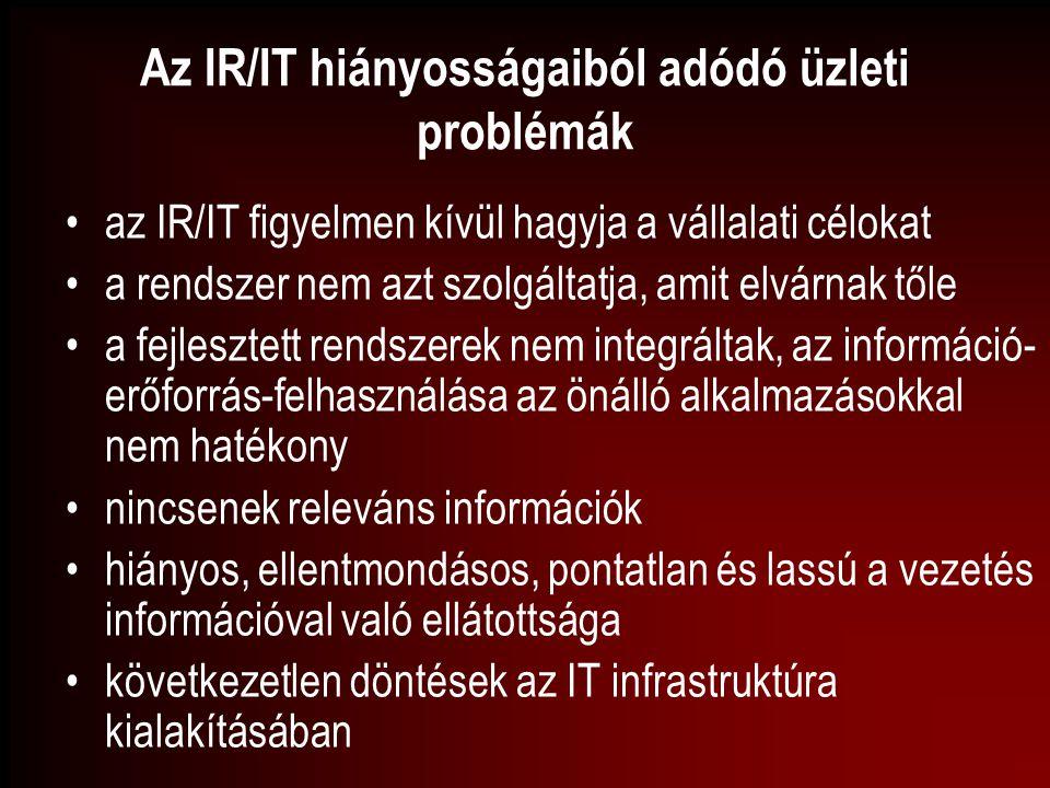 Az IR/IT hiányosságaiból adódó üzleti problémák