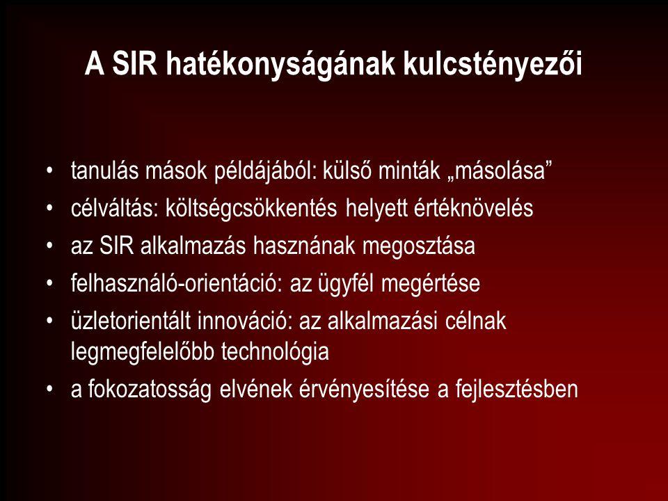 A SIR hatékonyságának kulcstényezői