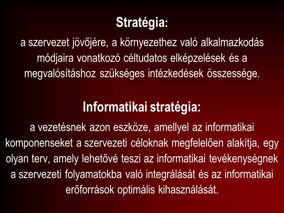 Informatikai stratégia: