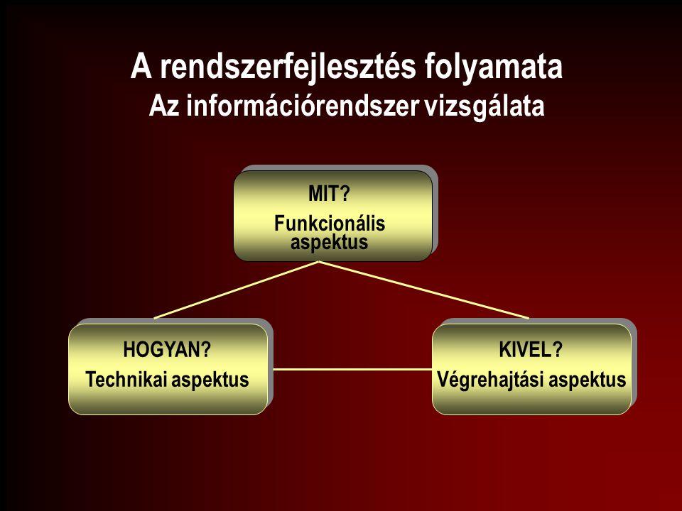 A rendszerfejlesztés folyamata Az információrendszer vizsgálata
