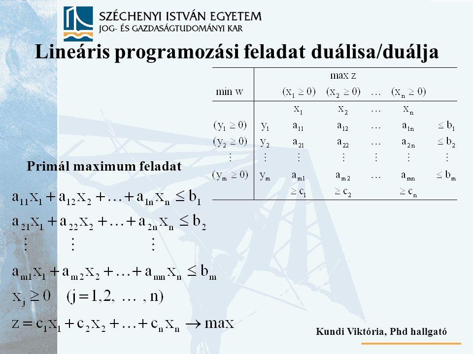 Lineáris programozási feladat duálisa/duálja
