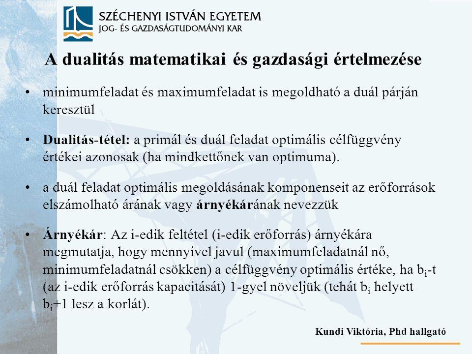 A dualitás matematikai és gazdasági értelmezése