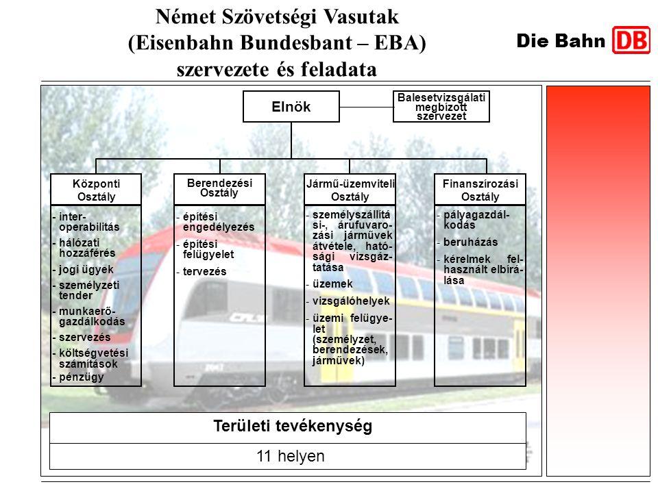 Német Szövetségi Vasutak (Eisenbahn Bundesbant – EBA) szervezete és feladata