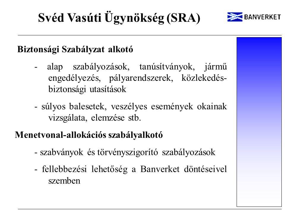 Svéd Vasúti Ügynökség (SRA)