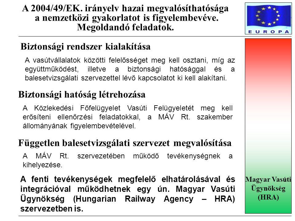Magyar Vasúti Ügynökség (HRA)