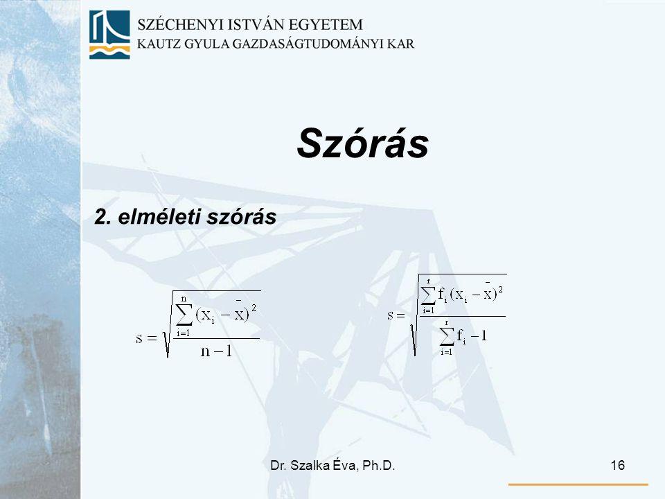 Szórás 2. elméleti szórás Dr. Szalka Éva, Ph.D.