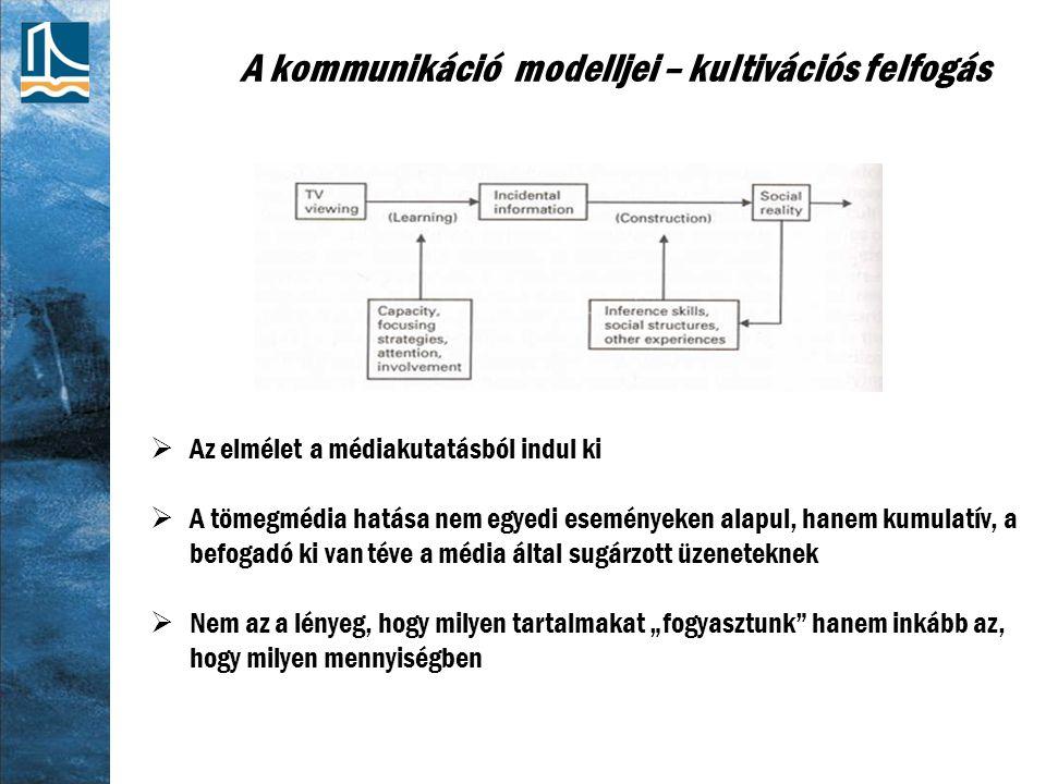 A kommunikáció modelljei – kultivációs felfogás