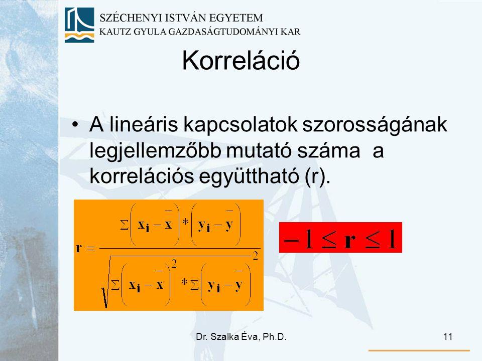 Korreláció A lineáris kapcsolatok szorosságának legjellemzőbb mutató száma a korrelációs együttható (r).