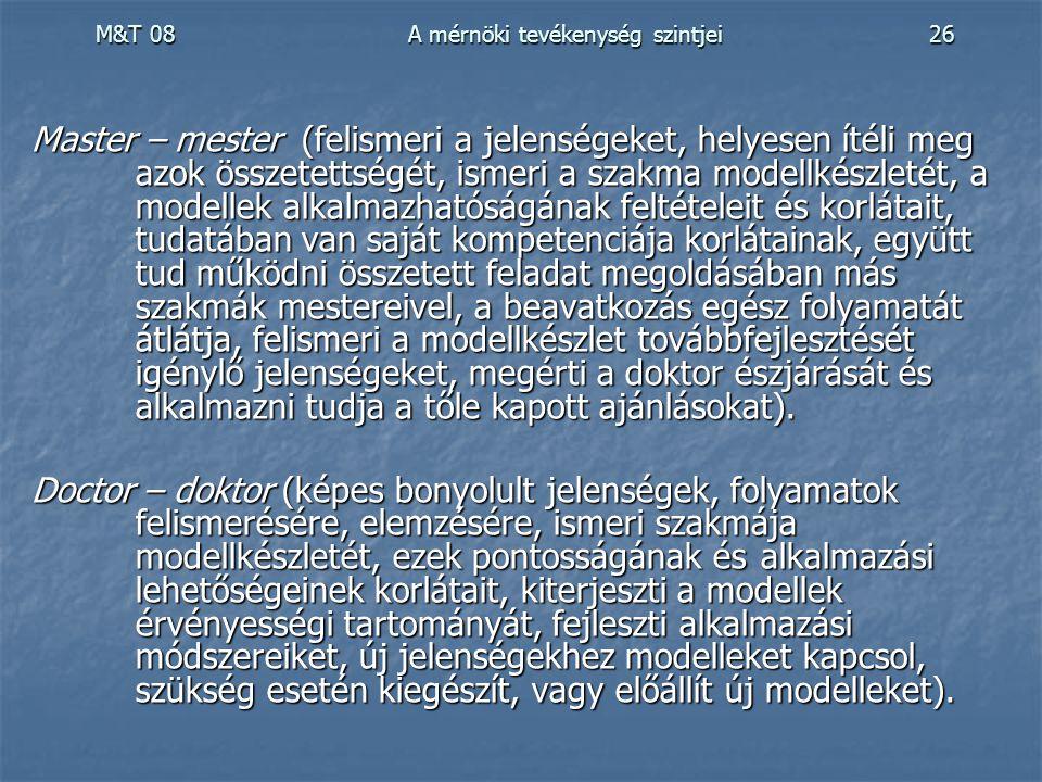 M&T 08 A mérnöki tevékenység szintjei 26