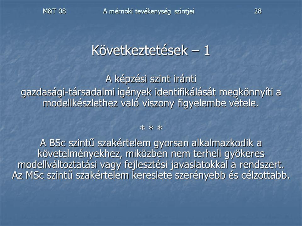 M&T 08 A mérnöki tevékenység szintjei 28
