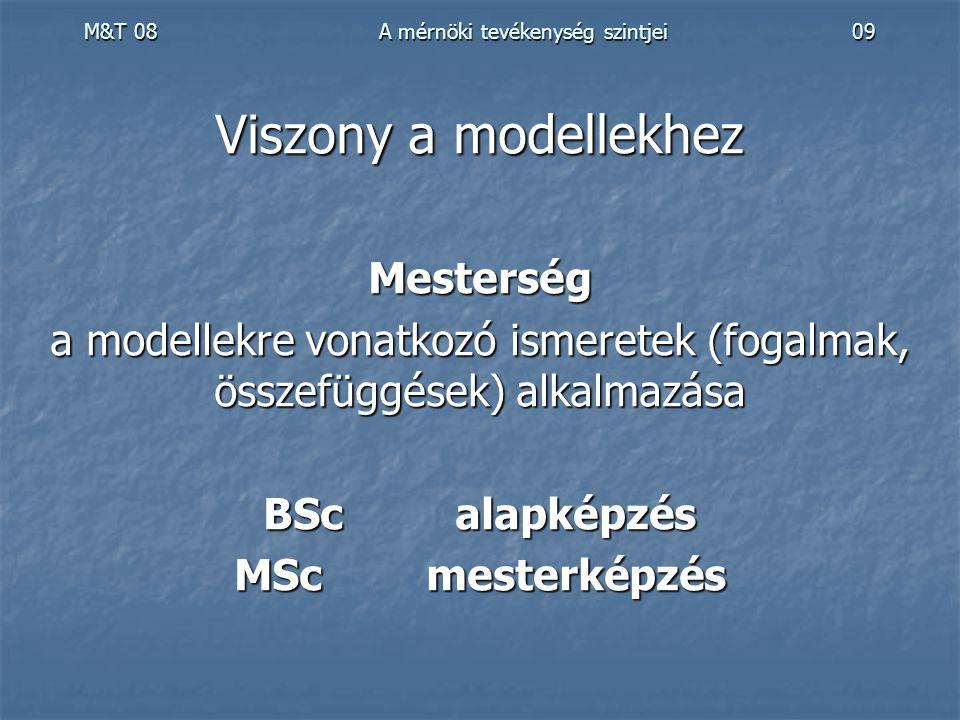M&T 08 A mérnöki tevékenység szintjei 09