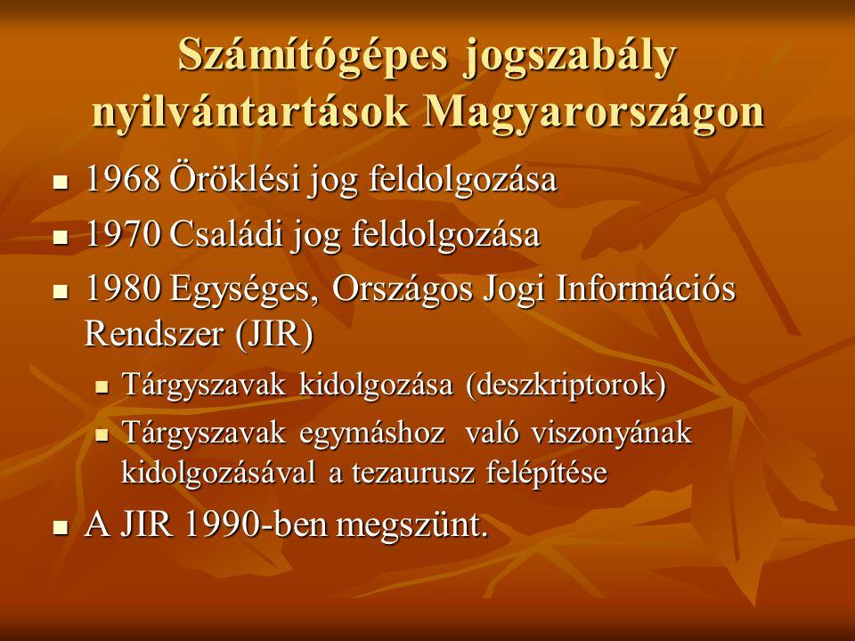 Számítógépes jogszabály nyilvántartások Magyarországon