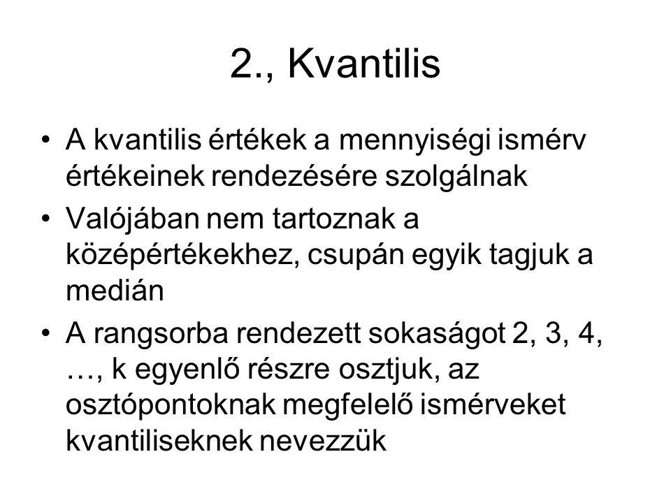 2., Kvantilis A kvantilis értékek a mennyiségi ismérv értékeinek rendezésére szolgálnak.