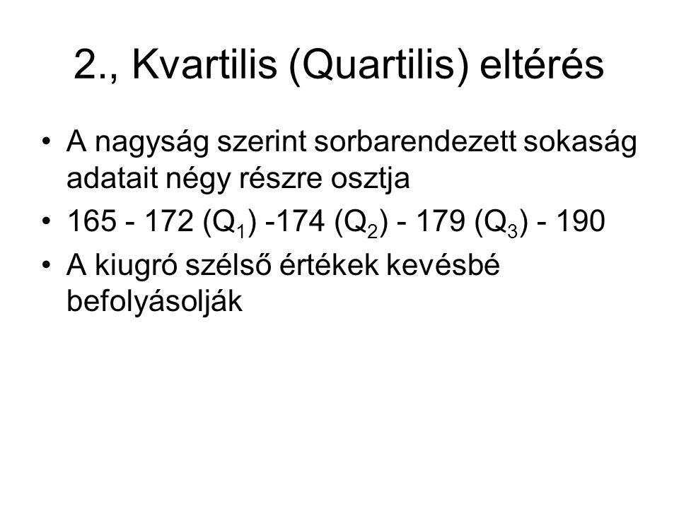 2., Kvartilis (Quartilis) eltérés