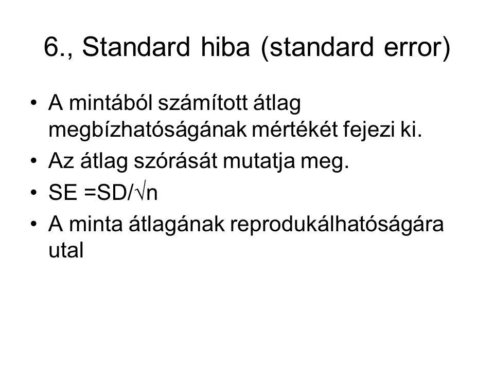 6., Standard hiba (standard error)