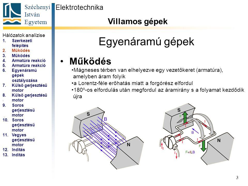 Egyenáramú gépek Működés Villamos gépek Elektrotechnika