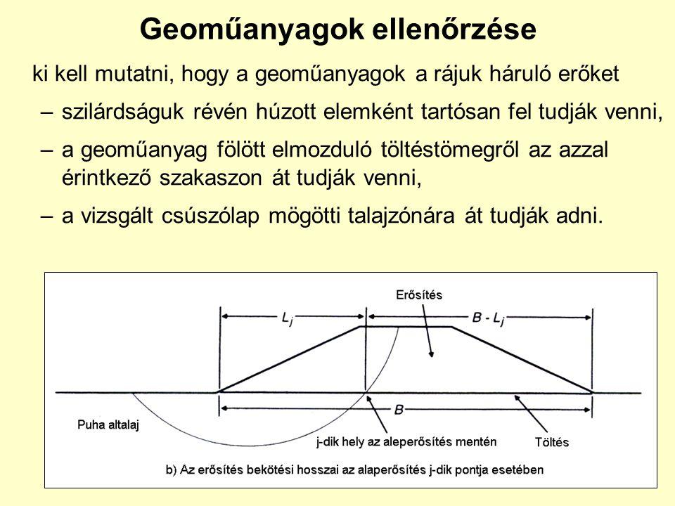 Geoműanyagok ellenőrzése
