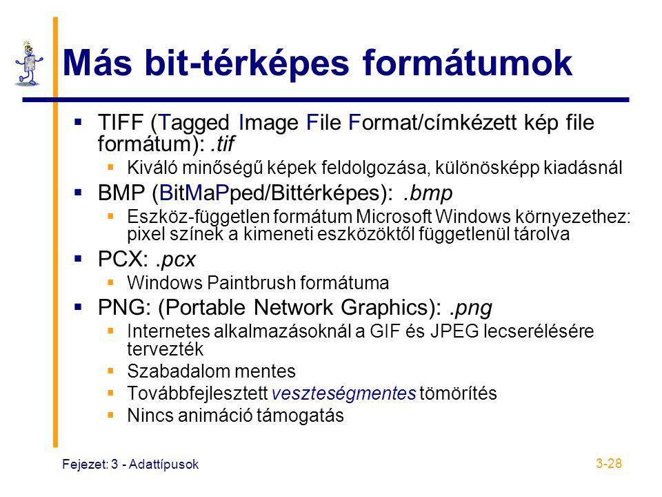 Más bit-térképes formátumok