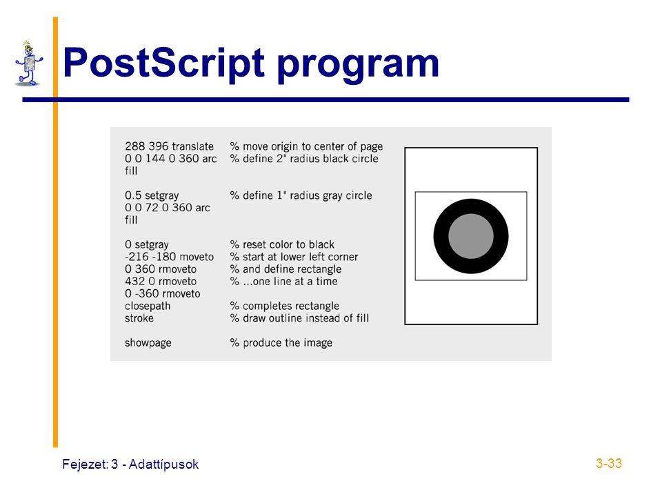 PostScript program Fejezet: 3 - Adattípusok