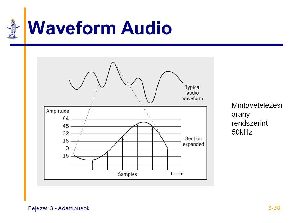 Waveform Audio Mintavételezési arány rendszerint 50kHz