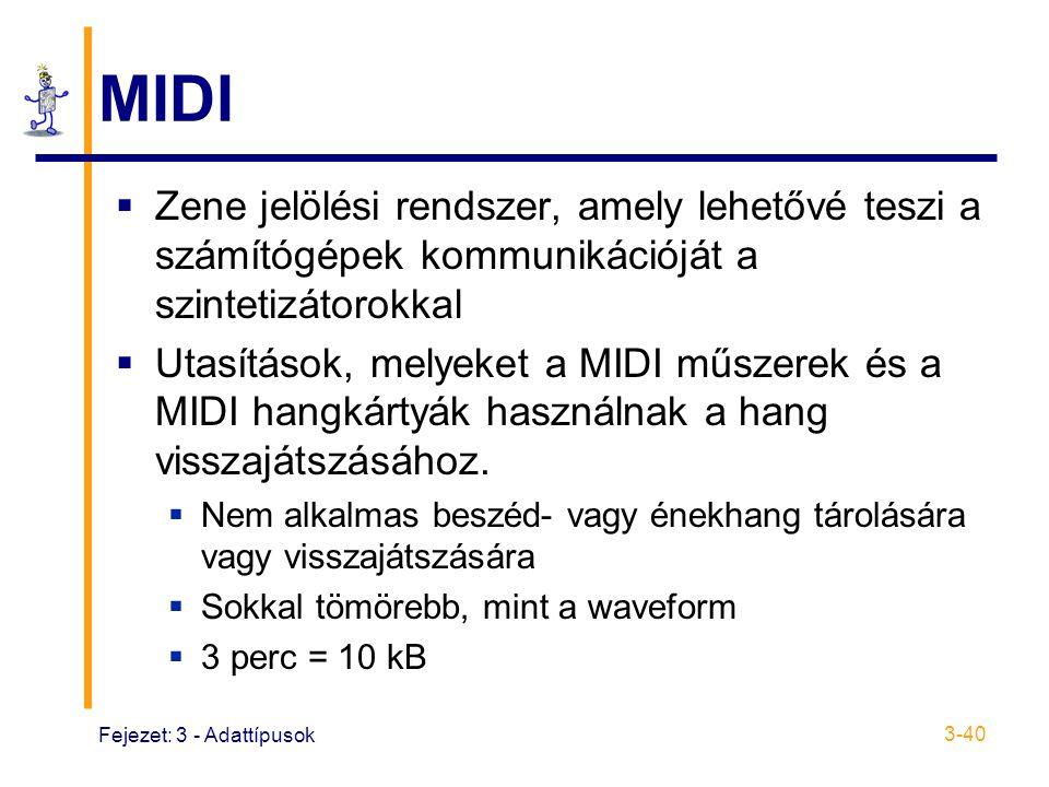 MIDI Zene jelölési rendszer, amely lehetővé teszi a számítógépek kommunikációját a szintetizátorokkal.