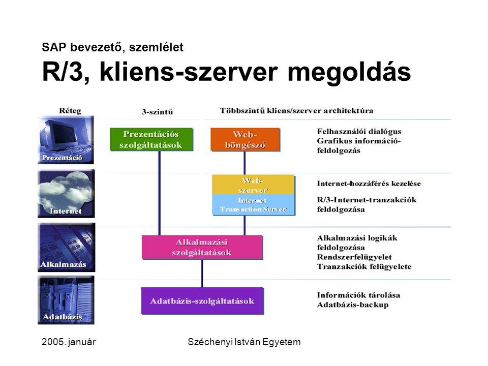 SAP bevezető, szemlélet R/3, kliens-szerver megoldás