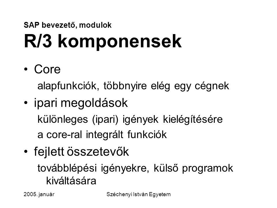 SAP bevezető, modulok R/3 komponensek