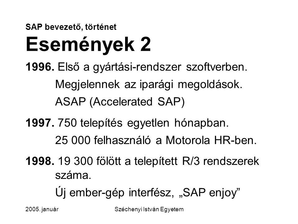 SAP bevezető, történet Események 2
