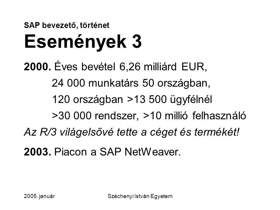 SAP bevezető, történet Események 3