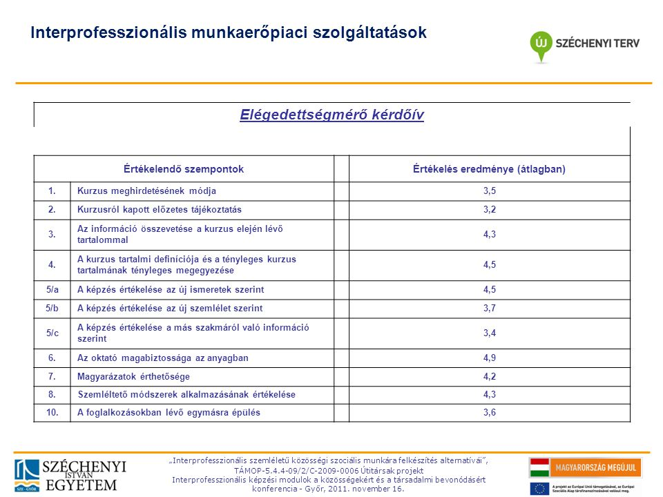 Interprofesszionális munkaerőpiaci szolgáltatások