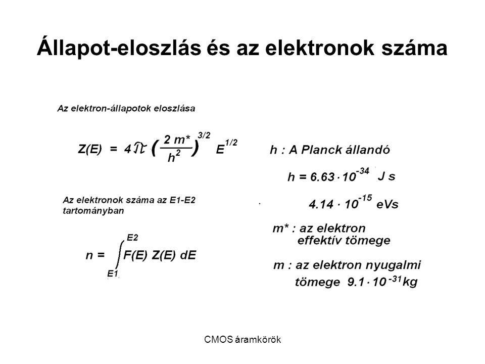 Állapot-eloszlás és az elektronok száma