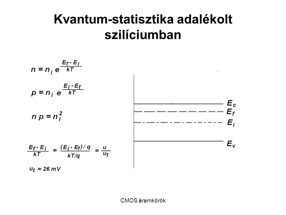 Kvantum-statisztika adalékolt szilíciumban