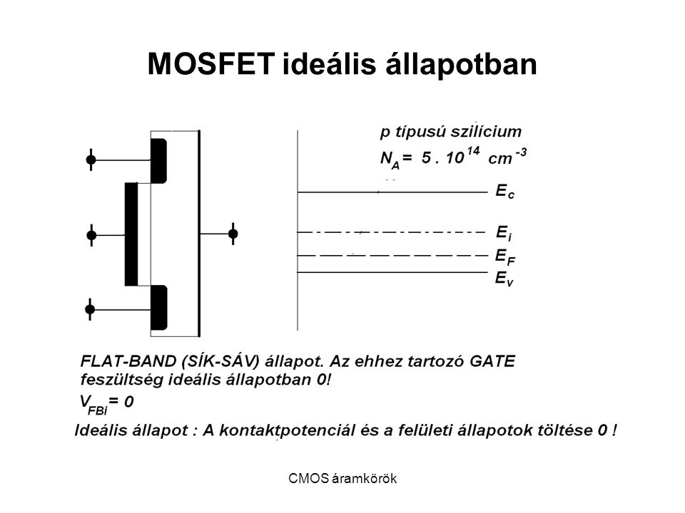 MOSFET ideális állapotban