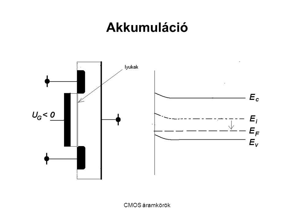 Akkumuláció HIBÁS RAJZ!!!! CMOS áramkörök