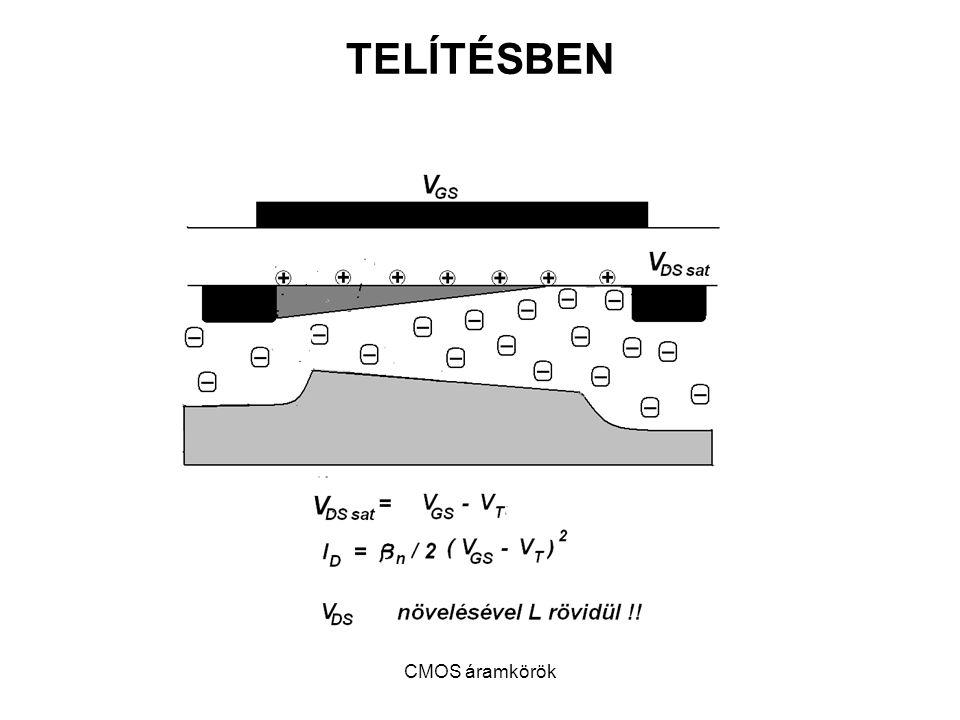 TELÍTÉSBEN CMOS áramkörök
