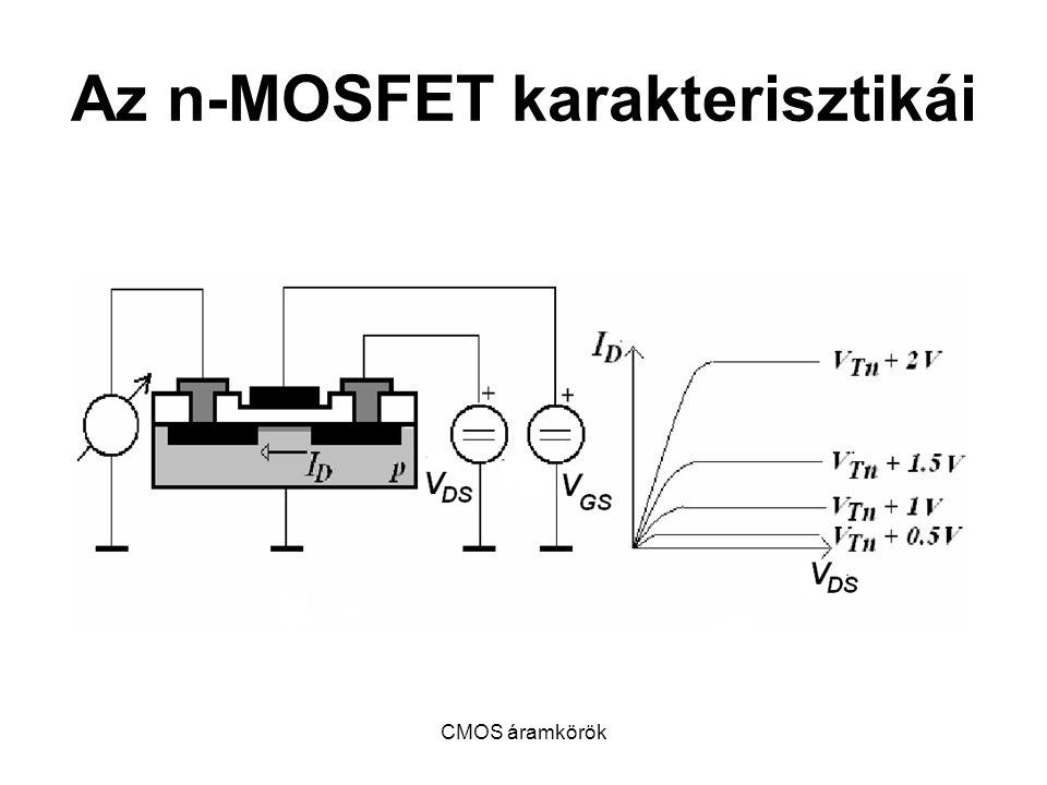 Az n-MOSFET karakterisztikái